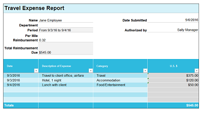 CardFellow  Examples Of Expense Reports