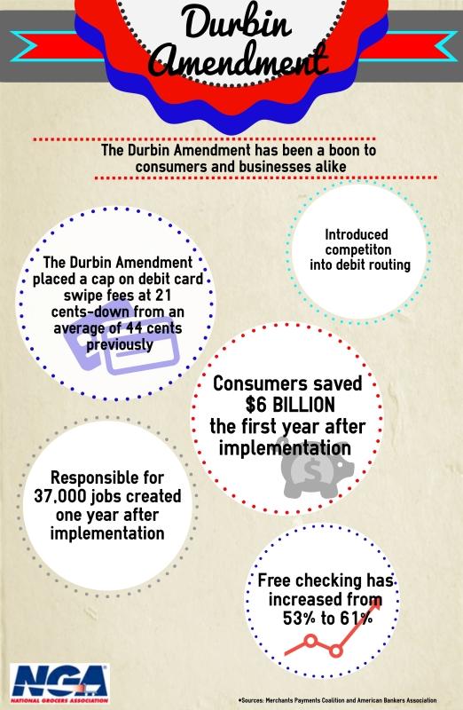 Durbin Amendment benefits infographic