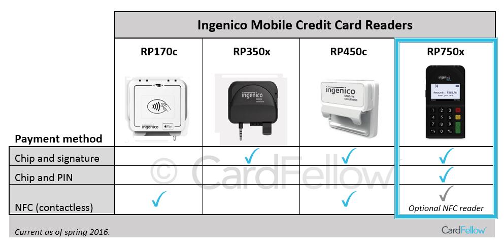 Ingenico mobile readers