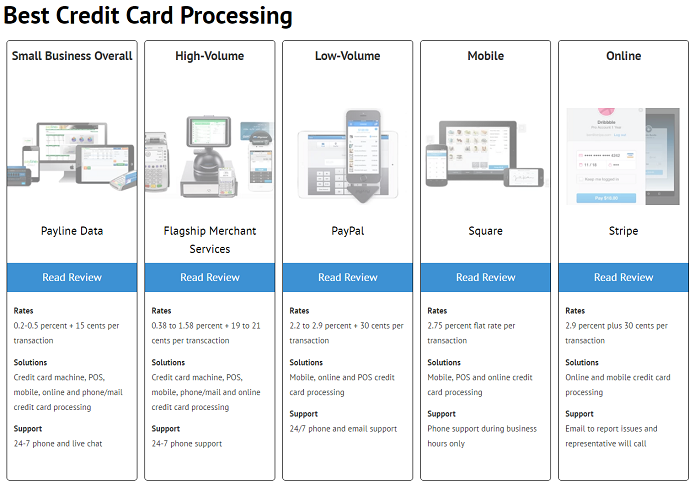 best credit card processing