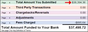 credit card processing volume