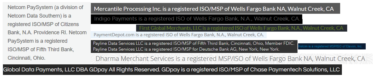 ISO disclosures
