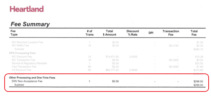 Heartland EMV non acceptance fee