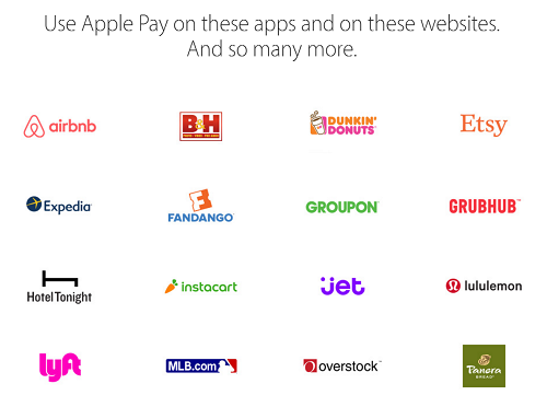 Apple Pay online stores