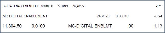 Mastercard Digital Enablement Fee