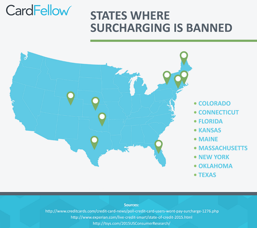 Surcharge ban map