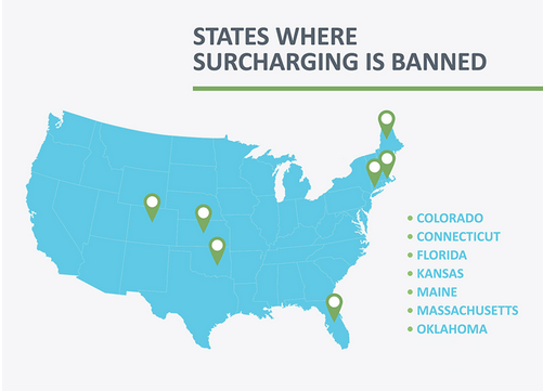 states where surcharging is banned