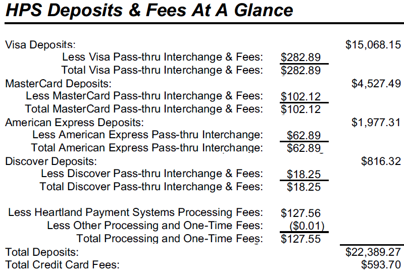 Heartland Payment Systems fees