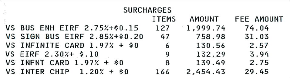 Mercury Payment Systems pricing statement