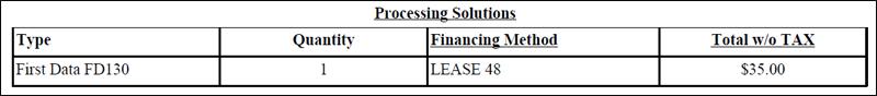 Wells Fargo credit card equipment lease